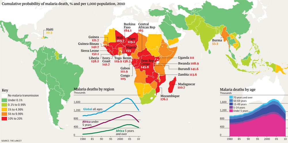 Malaria-graphic-008_guardian_datablog_2012-02-03.jpg
